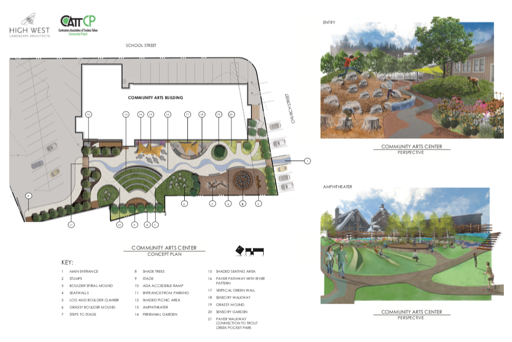 Community Arts Center Park Rendering